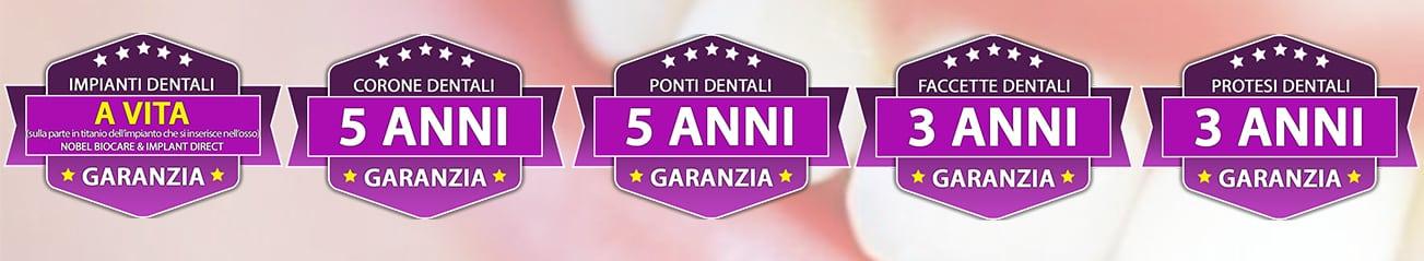 garanzia crodent denti croazia zagabria